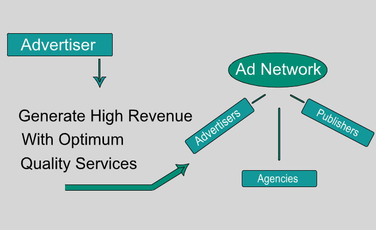 Opicle Network Advertiser