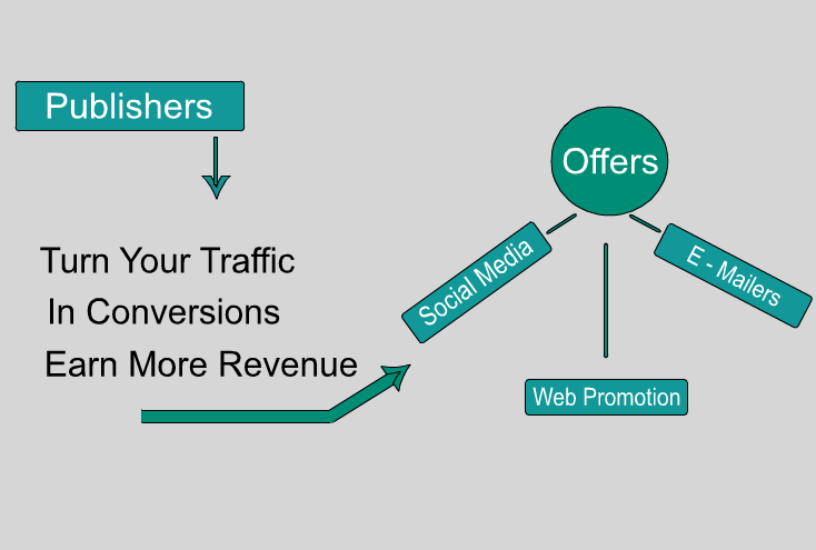 Opicle Network Publisher