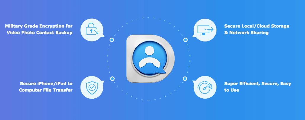DearMob Data Security